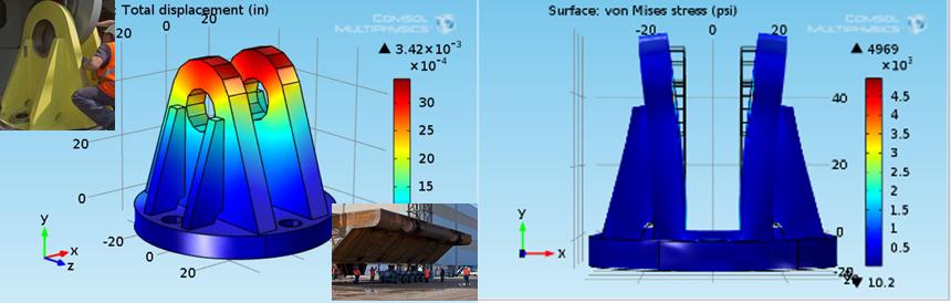 MOSE_Project_FEA_–_Venice_Tidal_Control_Gates